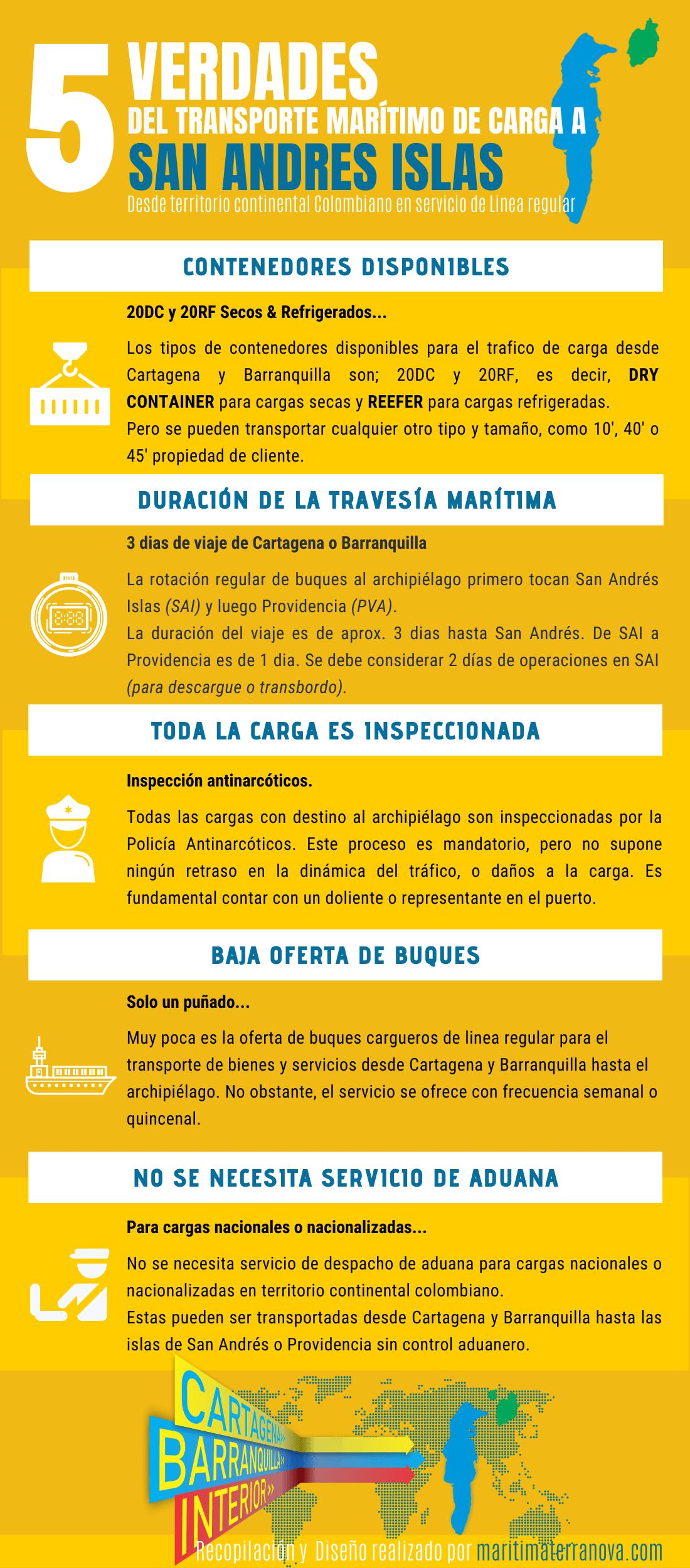 5 Verdades del transporte maritimo de carga a San andres islas